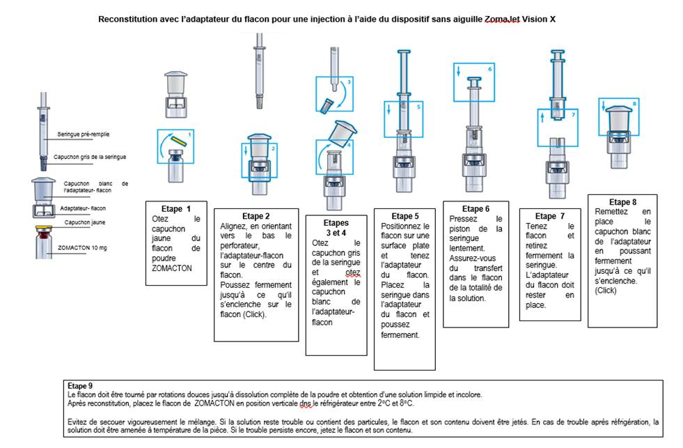 r u00e9sum u00e9 des caract u00e9ristiques du produit  ml  poudre et solvant pour solution